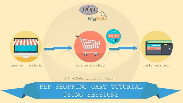 LEVEL 1 - Shopping Cart Tutorial using SESSIONS