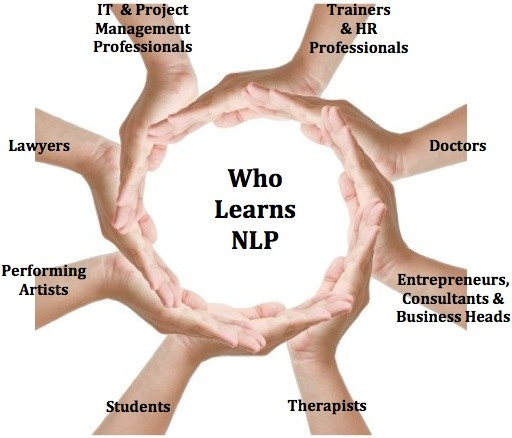 """NLP SCHOOL - """"Start Your Own Profitable NLP Training School"""" - (Complete Business In A Box)"""