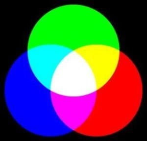 COLOURS - Mobile Phone Magic & Mentalism Animated Gifs
