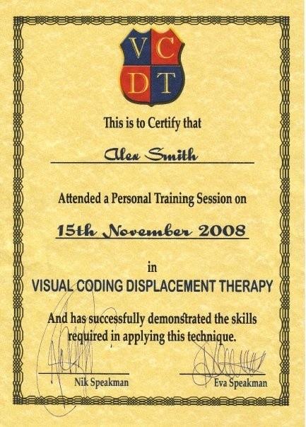 VCDT - Visual Confusion Disorientation Techniques