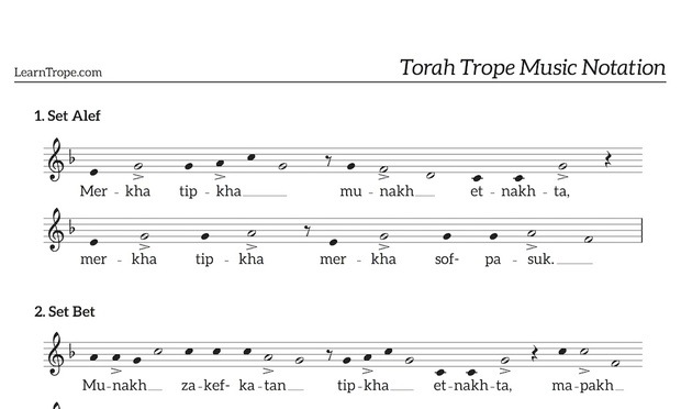 LearnTrope.com - Lesson Outline and Music Notation for Torah and Haftarah Trope