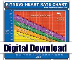 Digital - Heart Rate Chart