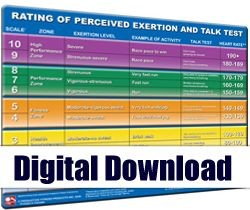 Digital - Rating of Perceived Exertion