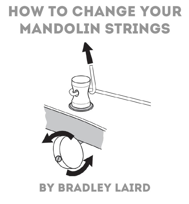 How to Change Mandolin Strings eBook
