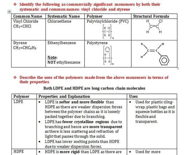 HSC Chemistry - 9.3 - Acidic Environment